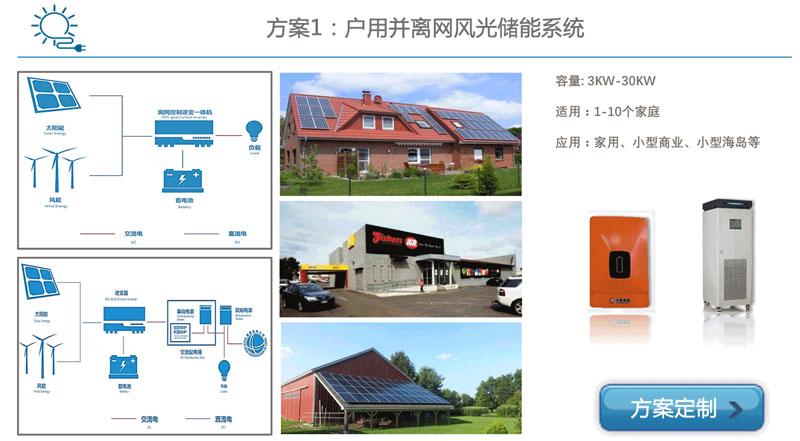 太阳能离网发电系统的组成有哪些?